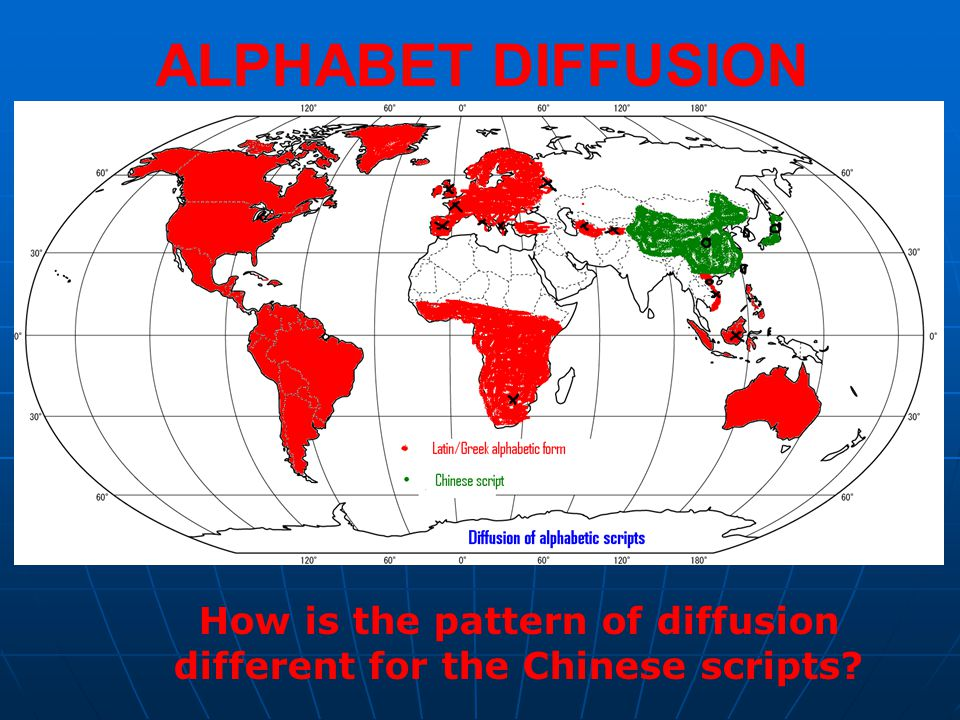 How is the pattern of diffusion different for the Chinese scripts