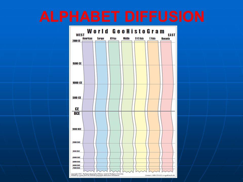 ALPHABET DIFFUSION