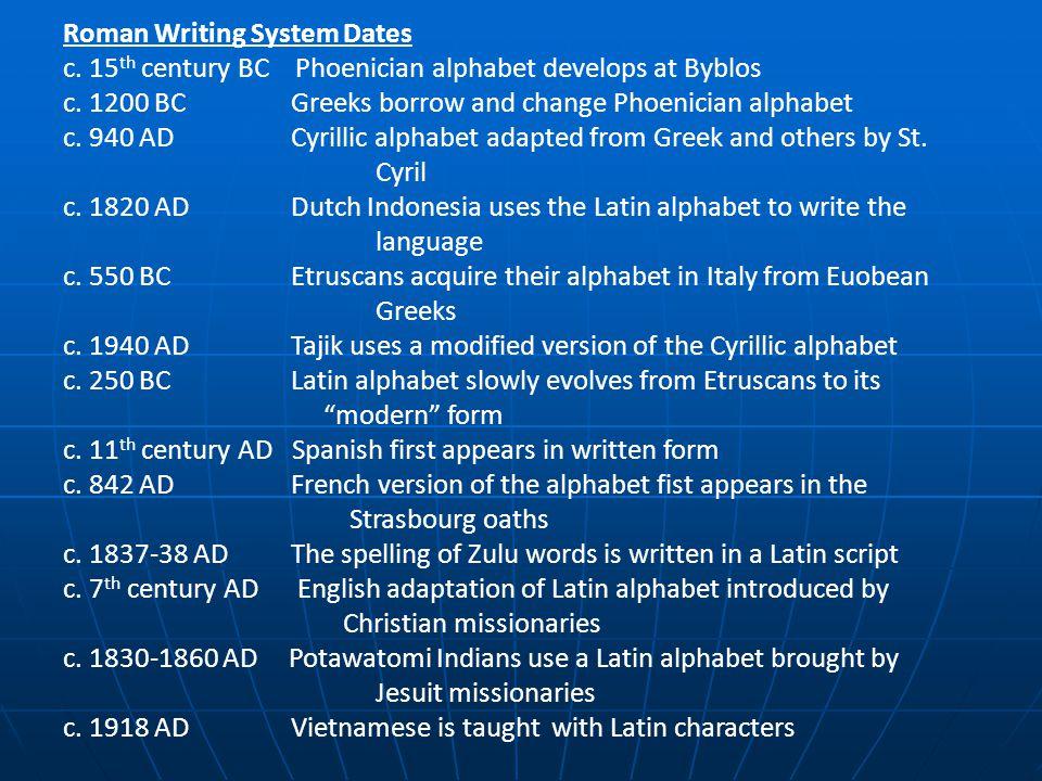 Roman Writing System Dates