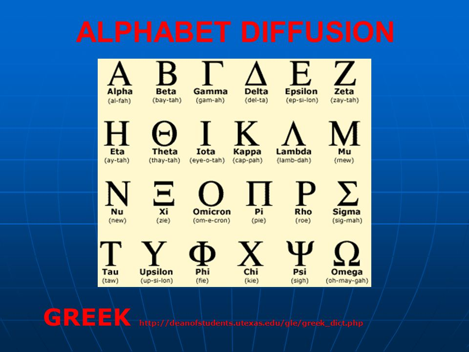 ALPHABET DIFFUSION GREEK http://deanofstudents.utexas.edu/gle/greek_dict.php