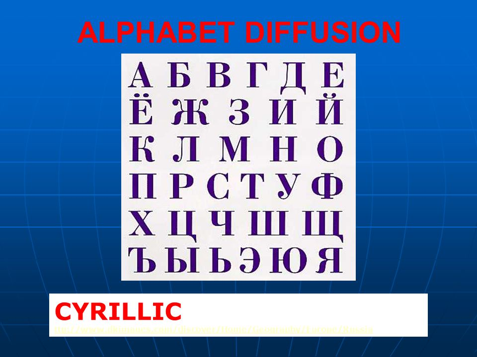 ALPHABET DIFFUSION CYRILLIC ttp://www.dkimages.com/discover/Home/Geography/Europe/Russia