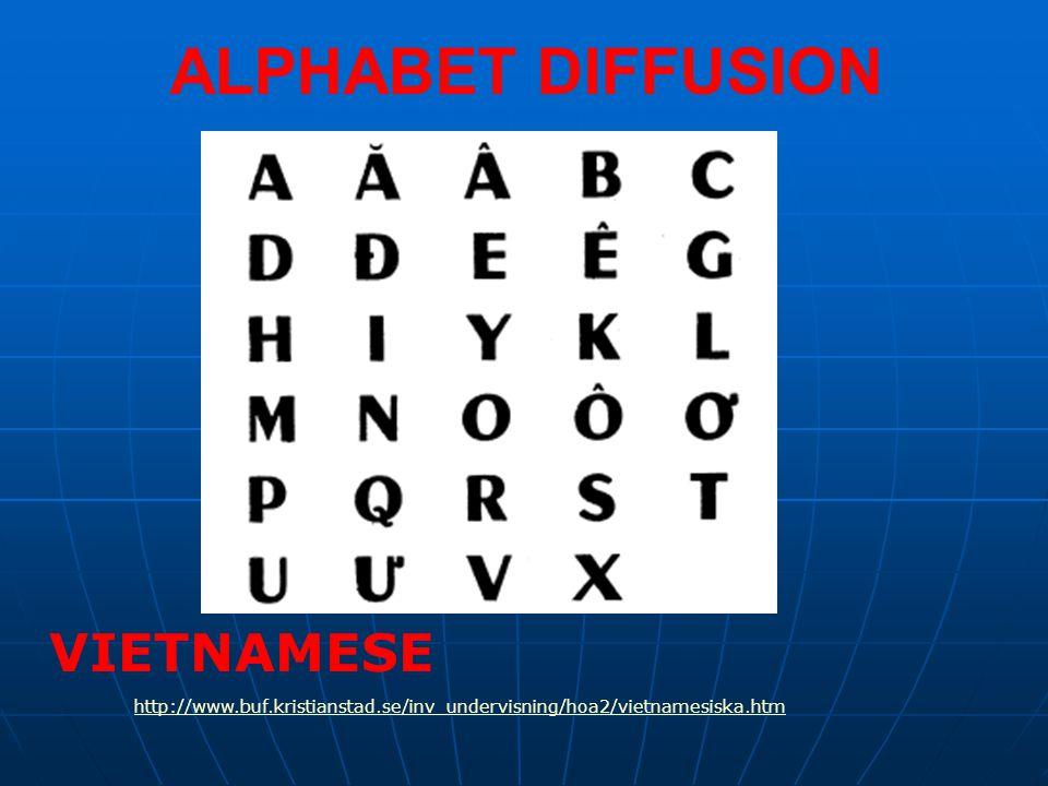 ALPHABET DIFFUSION VIETNAMESE