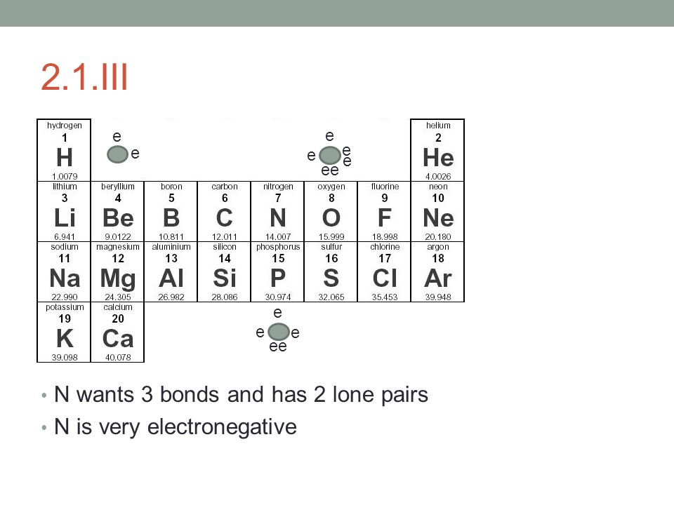 2.1.III N wants 3 bonds and has 2 lone pairs N is very electronegative