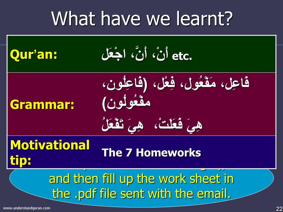 What have we learnt أَنْ، أَنَّ، اجْعَل etc.