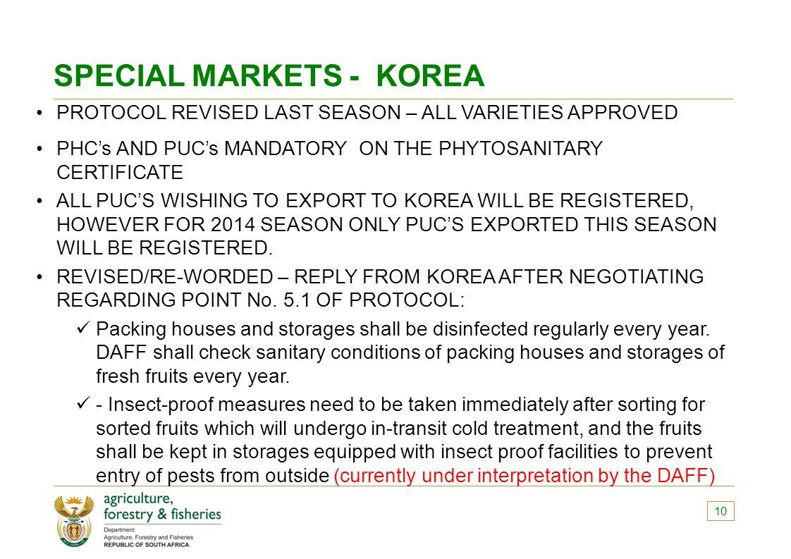 SPECIAL MARKETS - KOREA