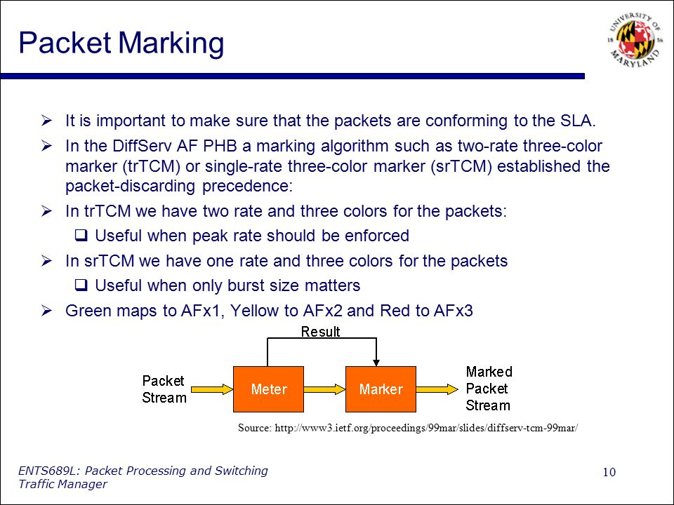Packet Marking It is important to make sure that the packets are conforming to the SLA.