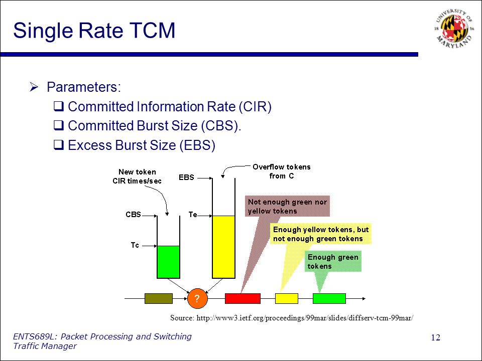 Single Rate TCM Parameters: Committed Information Rate (CIR)