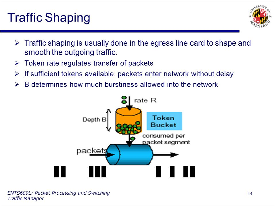 Traffic Shaping Traffic shaping is usually done in the egress line card to shape and smooth the outgoing traffic.