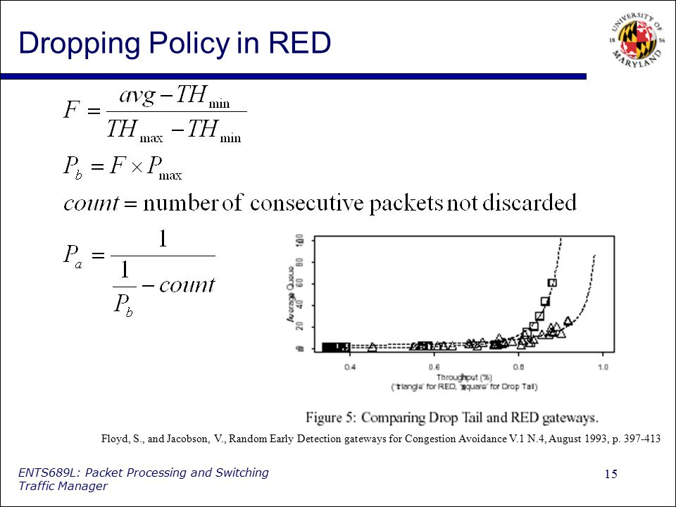 Dropping Policy in RED Floyd, S., and Jacobson, V., Random Early Detection gateways for Congestion Avoidance V.1 N.4, August 1993, p.
