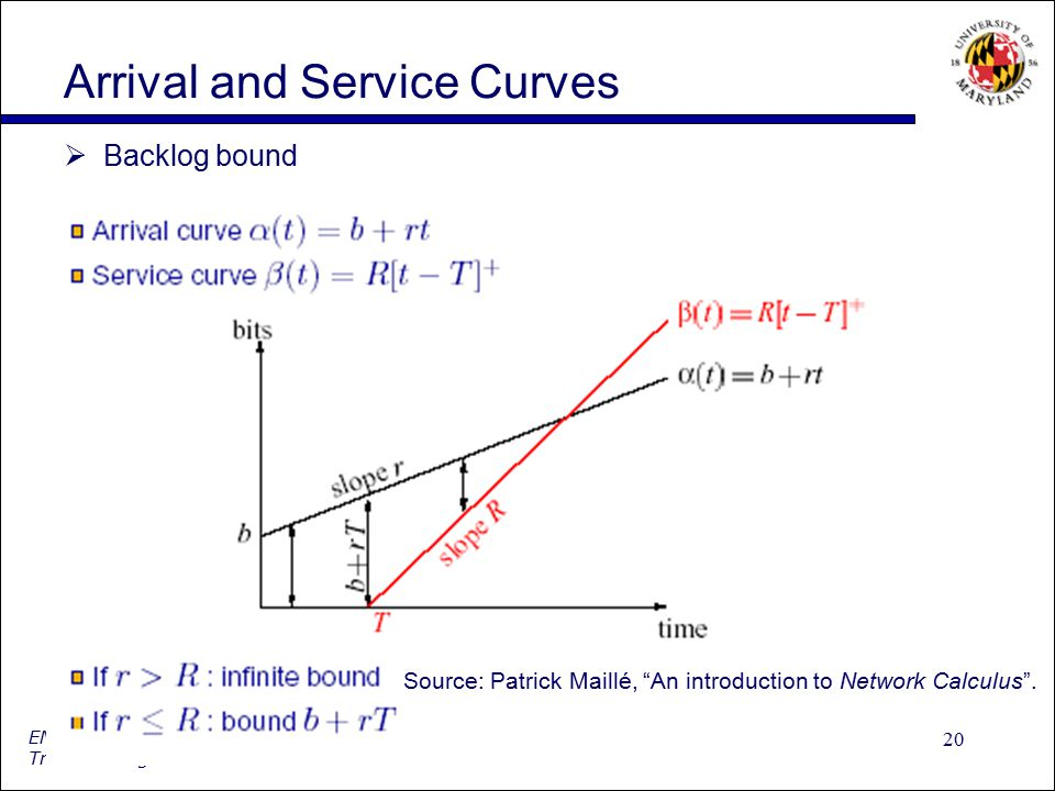 Source: Patrick Maillé, An introduction to Network Calculus .