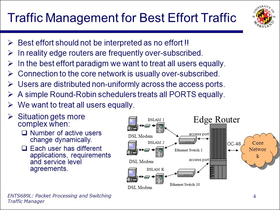Traffic Management for Best Effort Traffic