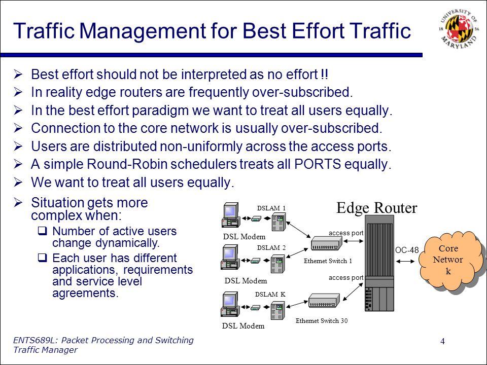 Traffic Management for Best Effort Traffic