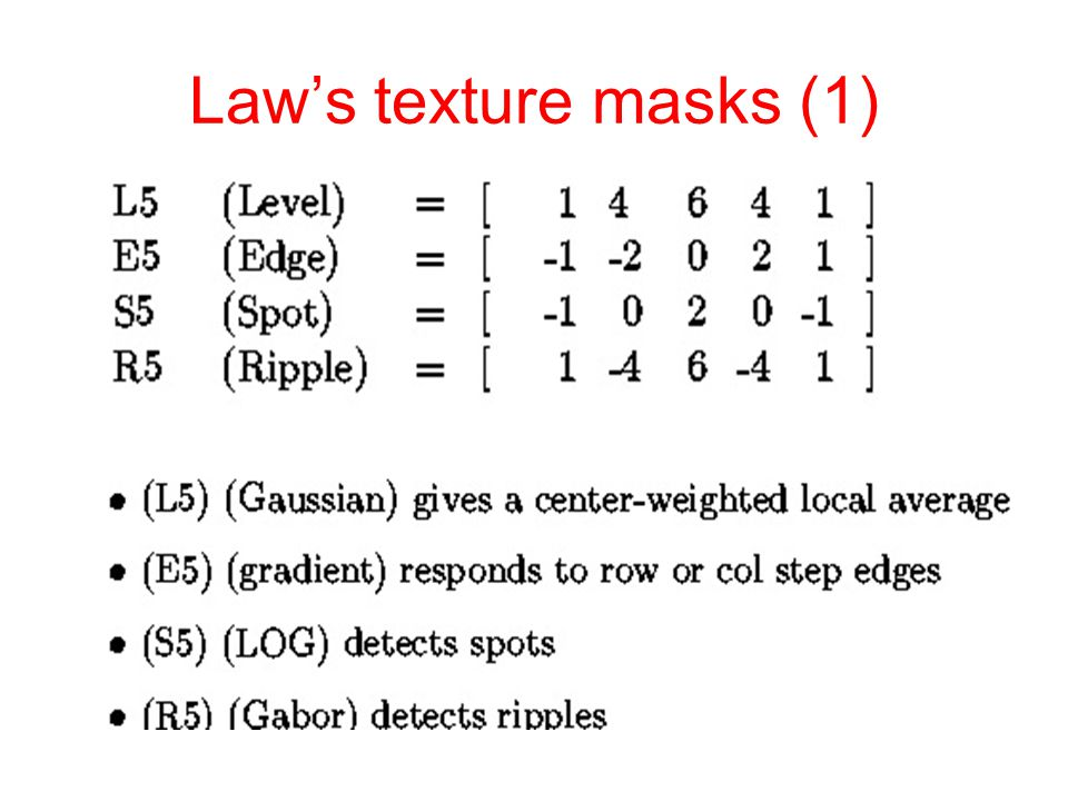 Law's texture masks (1)