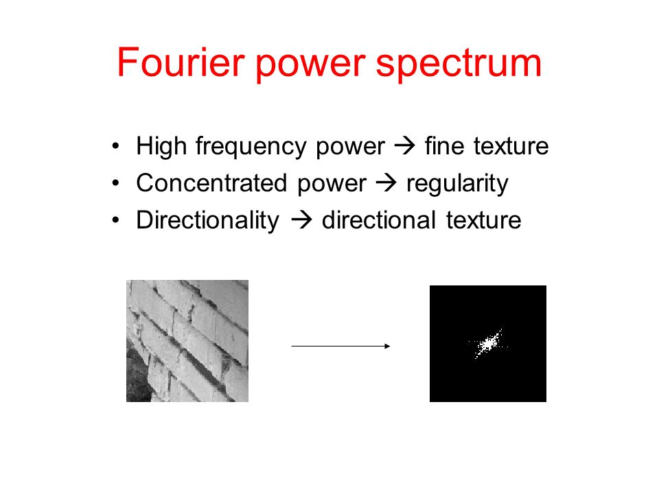 Fourier power spectrum