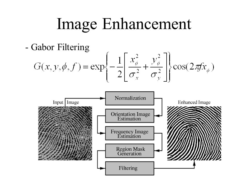 Image Enhancement - Gabor Filtering