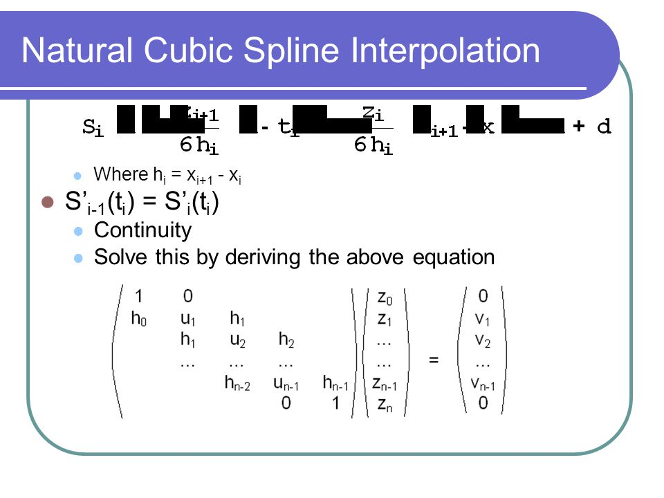 Natural Cubic Spline Interpolation