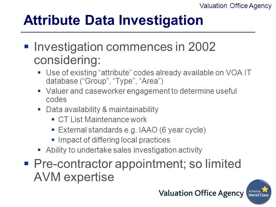 Attribute Data Investigation