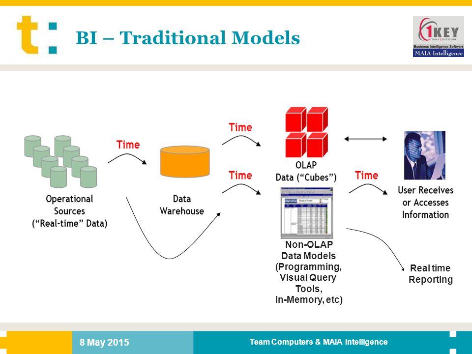 BI – Traditional Models