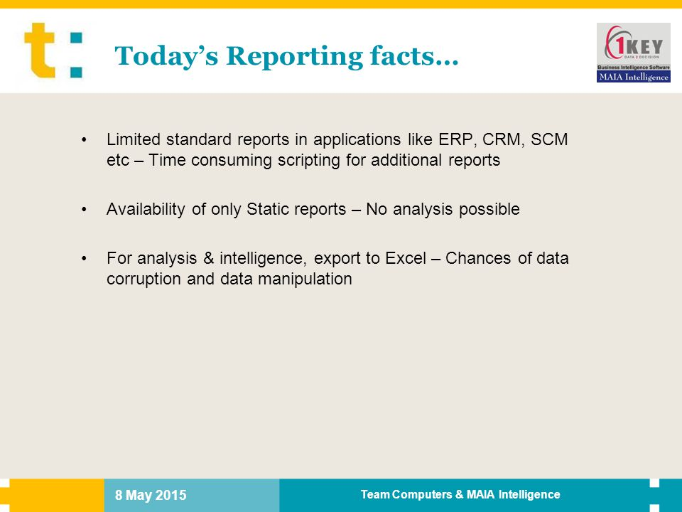 Today's Reporting facts…