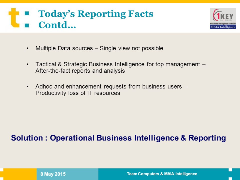 Today's Reporting Facts Contd…