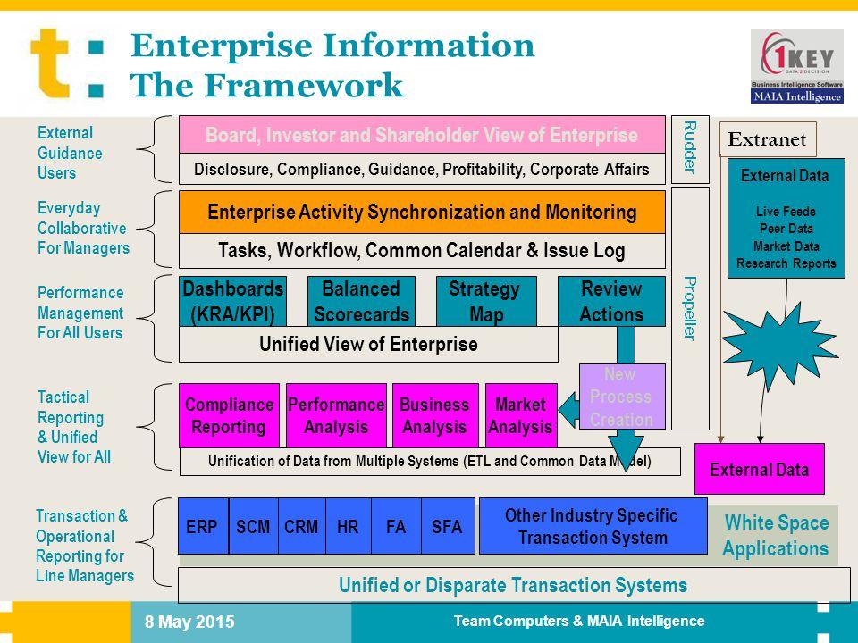 Enterprise Information The Framework