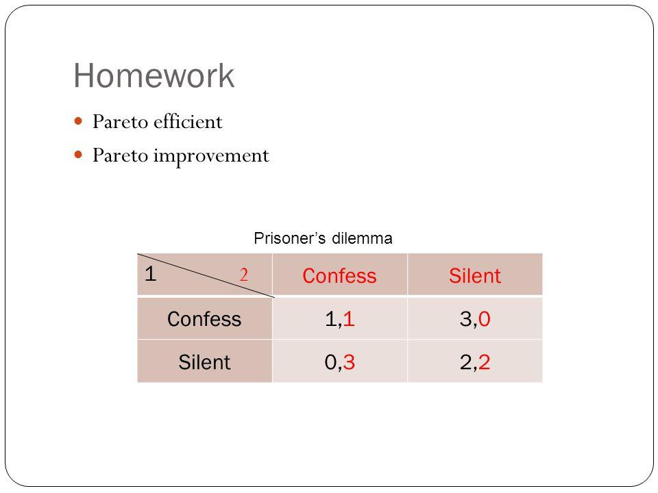 Homework Pareto efficient Pareto improvement 1 2 Confess Silent 1,1