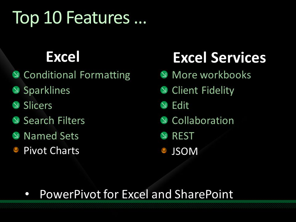 Top 10 Features … Excel Excel Services