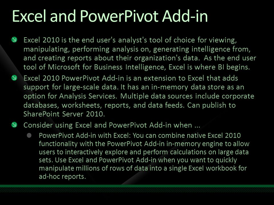 Excel and PowerPivot Add-in