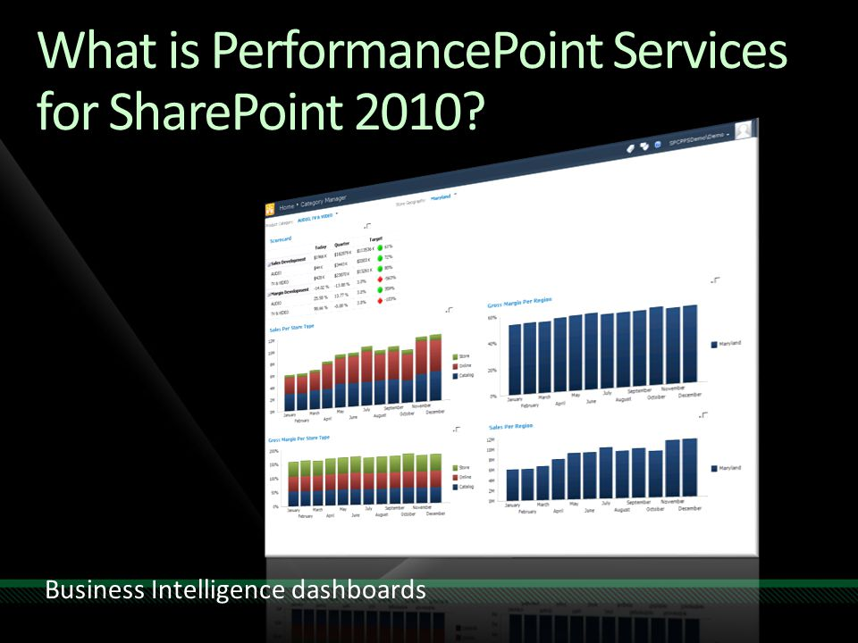 What is PerformancePoint Services for SharePoint 2010