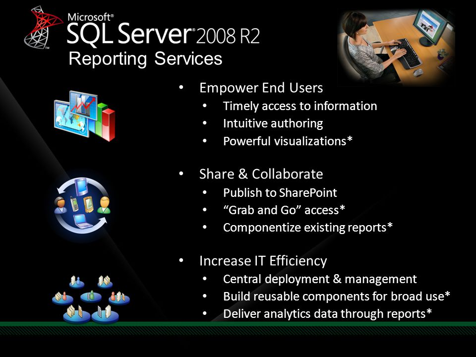 Reporting Services Empower End Users Share & Collaborate