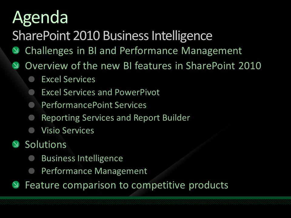 Agenda SharePoint 2010 Business Intelligence