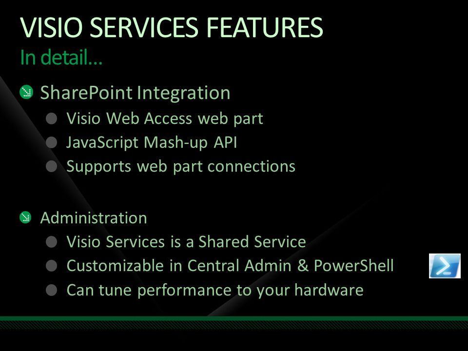 Visio Services Features In detail…
