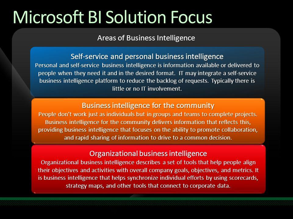 Microsoft BI Solution Focus