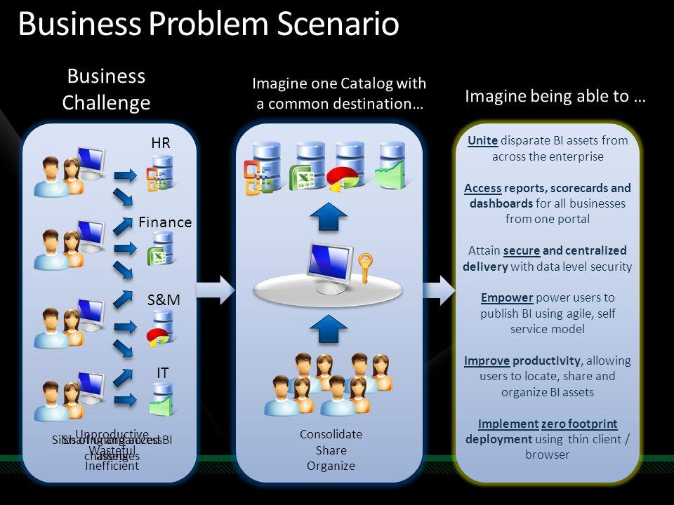 Business Problem Scenario