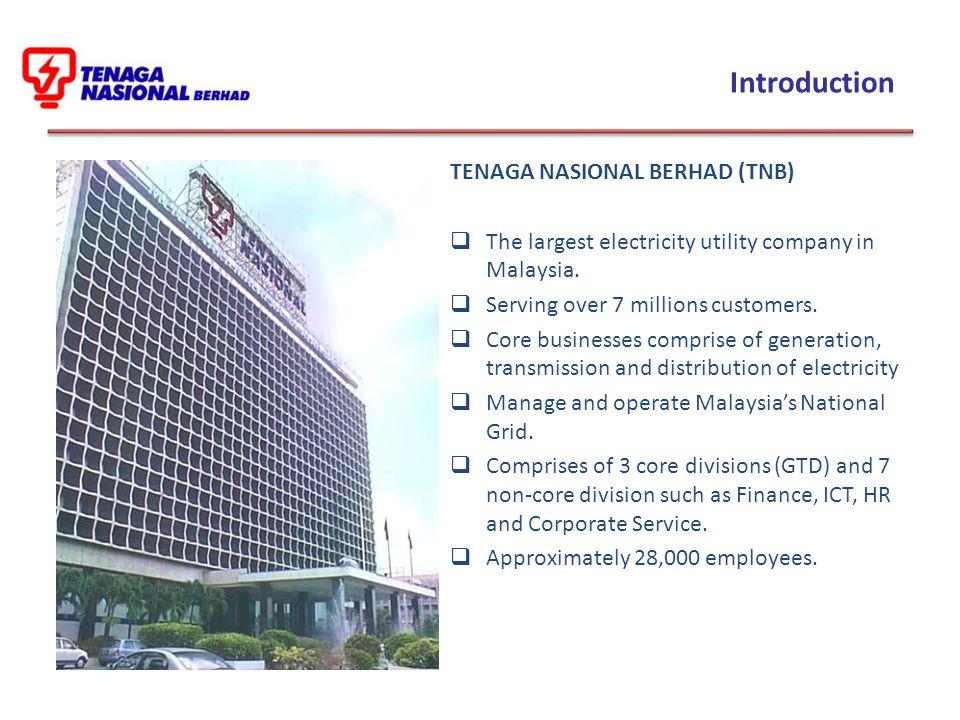 Introduction TENAGA NASIONAL BERHAD (TNB)