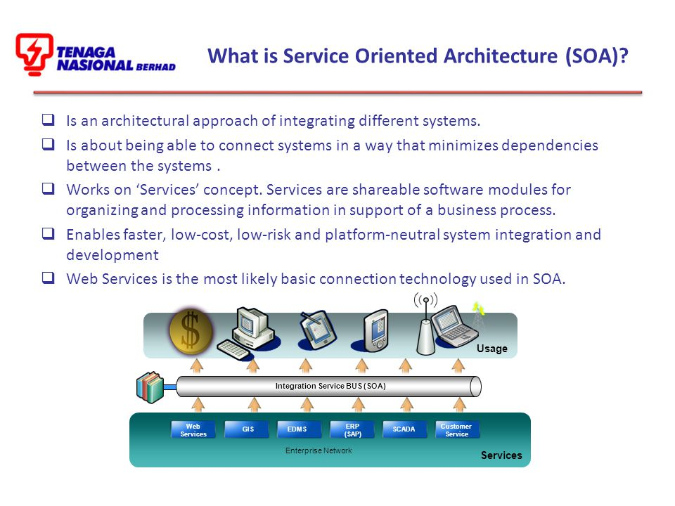 What is Service Oriented Architecture (SOA)