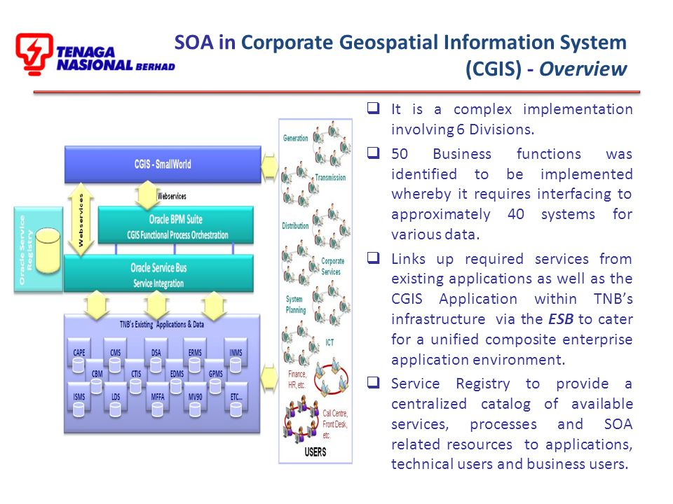 SOA in Corporate Geospatial Information System (CGIS) - Overview