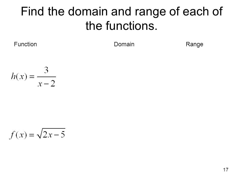 Find the domain and range of each of the functions.