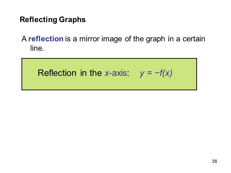 A reflection is a mirror image of the graph in a certain line.
