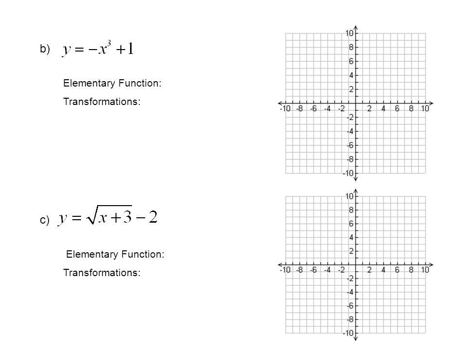 MAT 105 SP09 b) Elementary Function: Transformations: c)