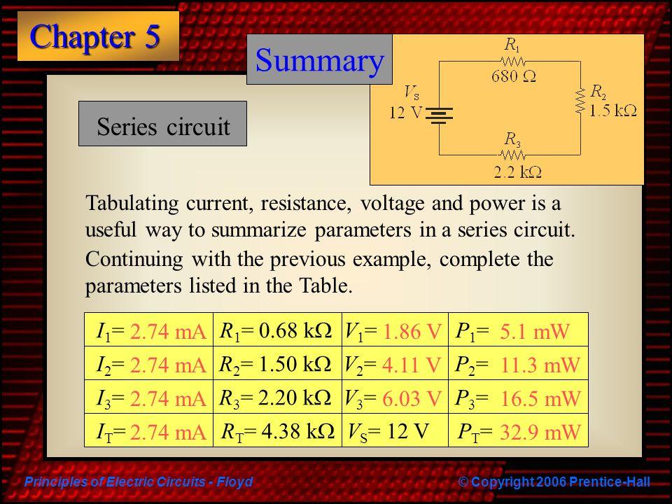 Summary Summary Summary Series circuit