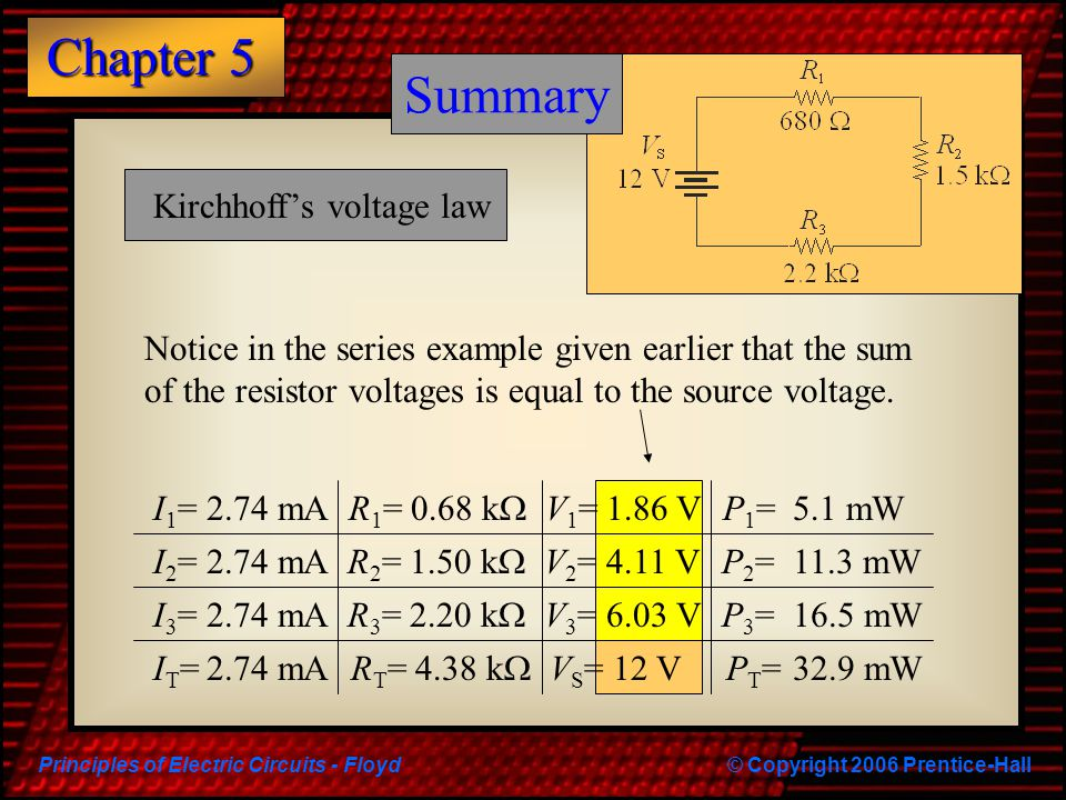 Summary Summary Kirchhoff's voltage law