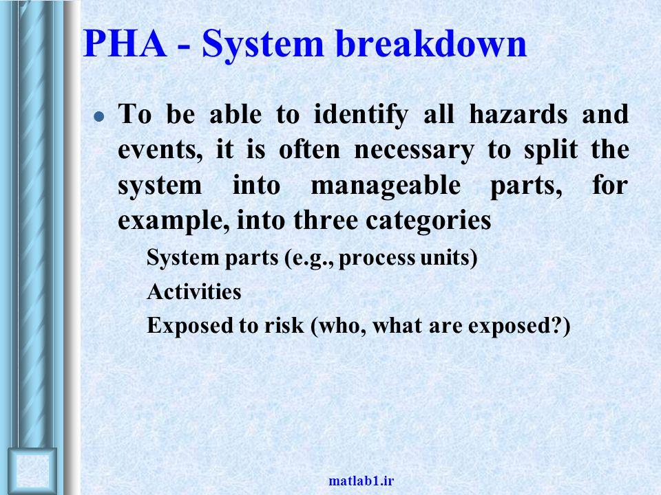 PHA - System breakdown