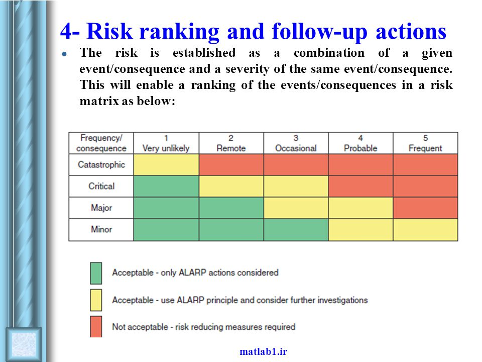 4- Risk ranking and follow-up actions