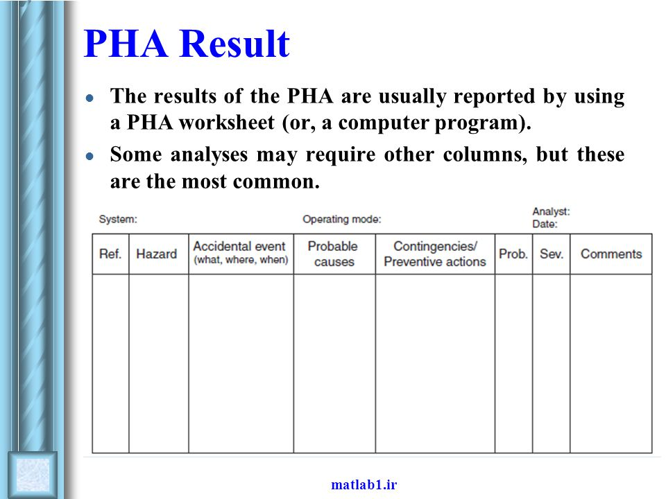 PHA Result The results of the PHA are usually reported by using a PHA worksheet (or, a computer program).