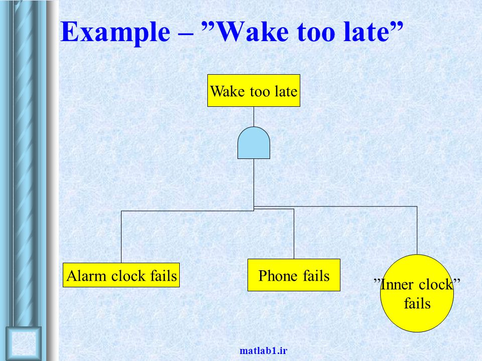 Example – Wake too late