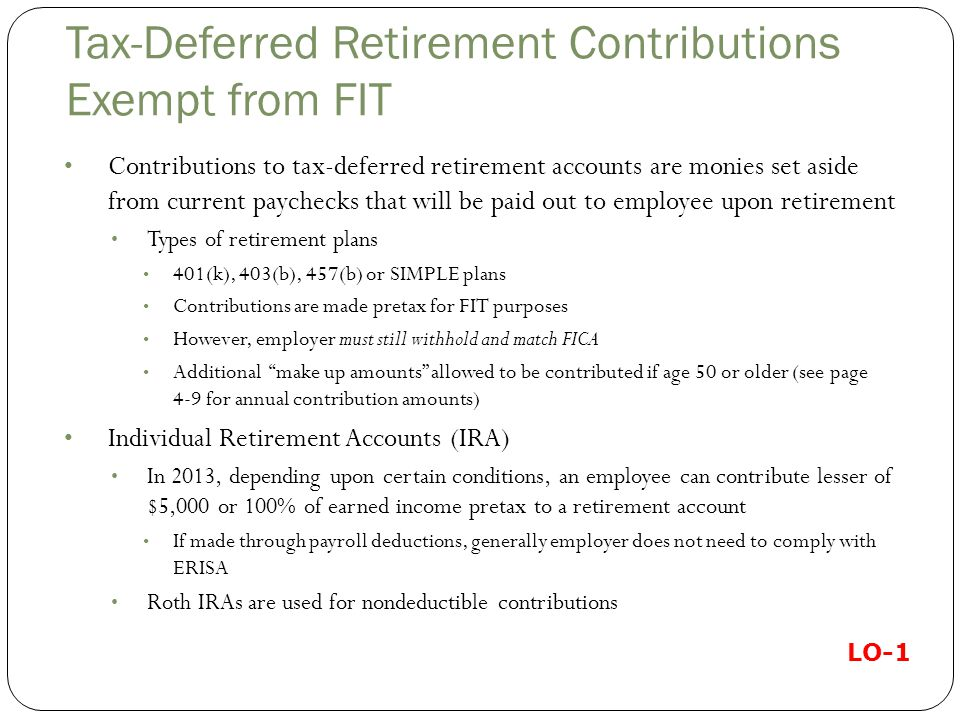 Tax-Deferred Retirement Contributions Exempt from FIT