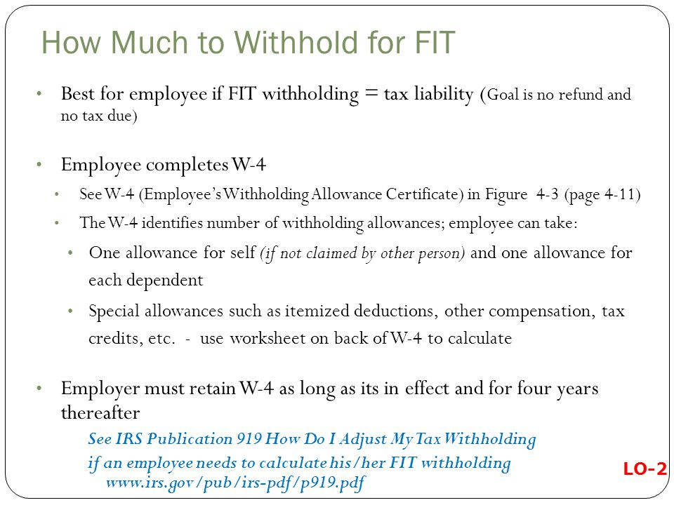 How Much to Withhold for FIT
