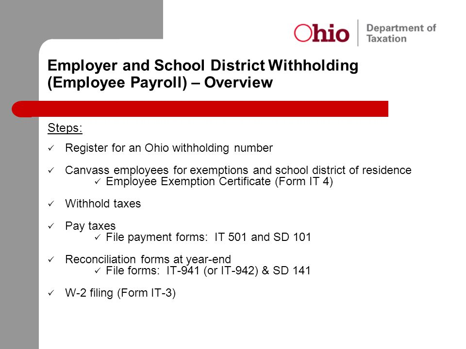 Employer and School District Withholding (Employee Payroll) – Overview