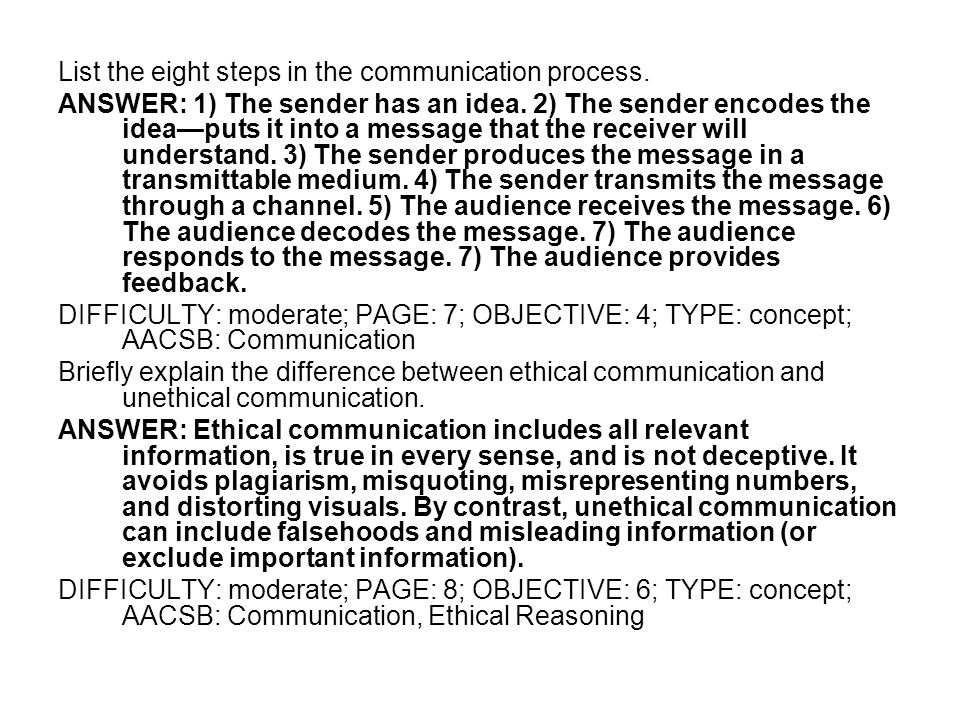 List the eight steps in the communication process.